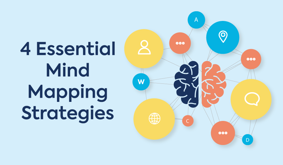 mind mapping tips blog banner
